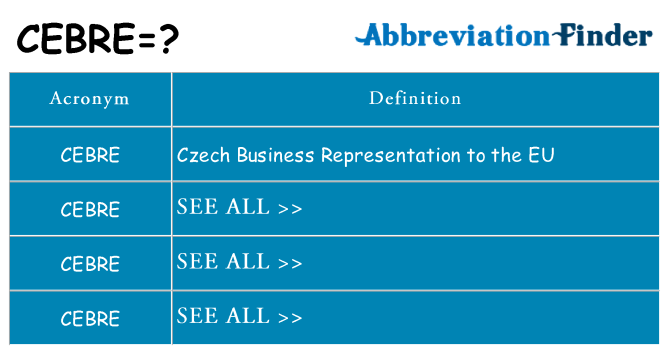 What does cebre stand for
