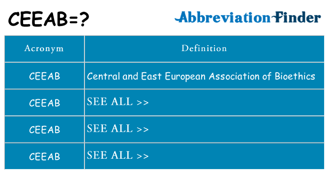 What does ceeab stand for
