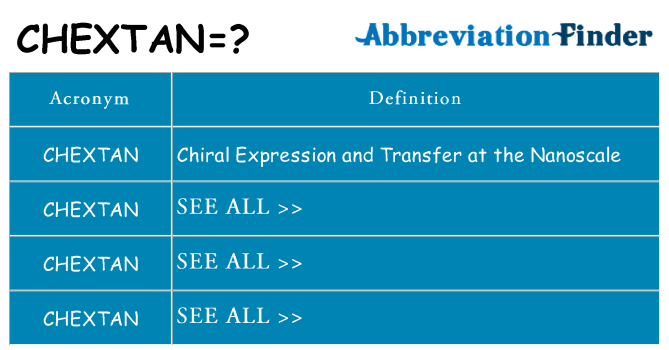 What does chextan stand for