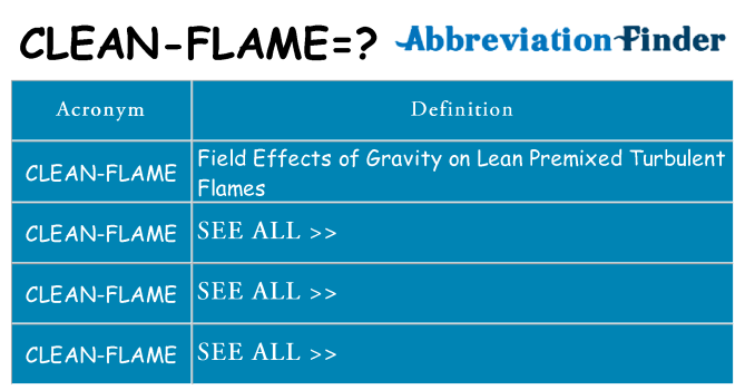 What does clean-flame stand for