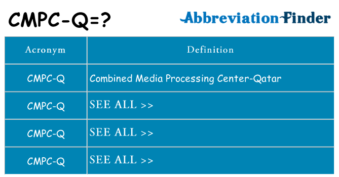 What does cmpc-q stand for