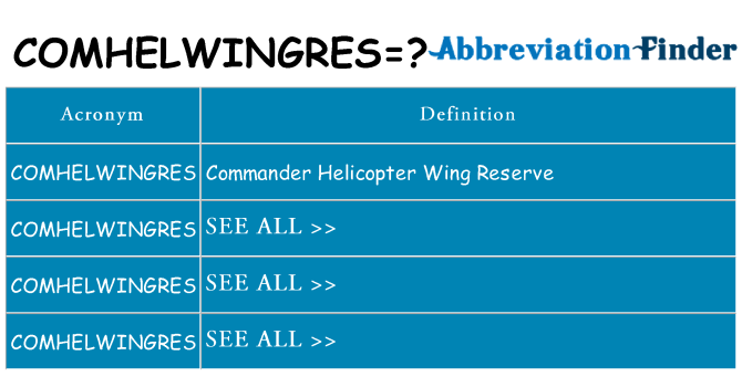 What does comhelwingres stand for