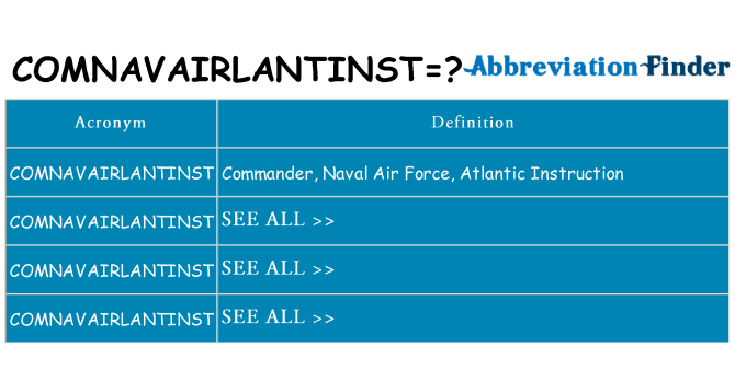 What does comnavairlantinst stand for