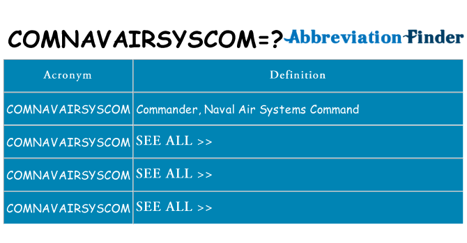 What does comnavairsyscom stand for