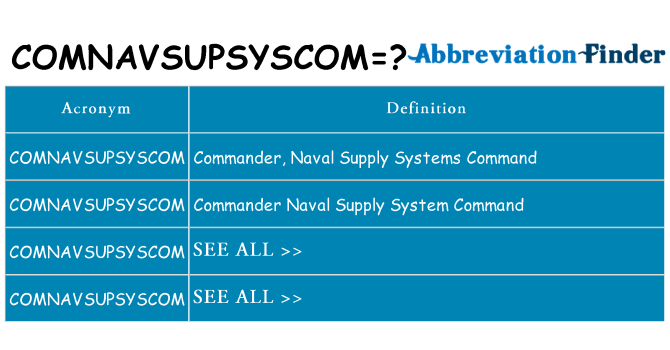 What does comnavsupsyscom stand for