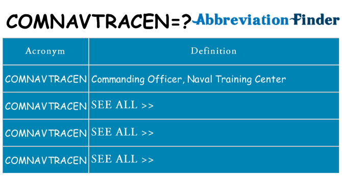 What does comnavtracen stand for