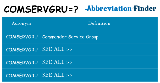 What does comservgru stand for
