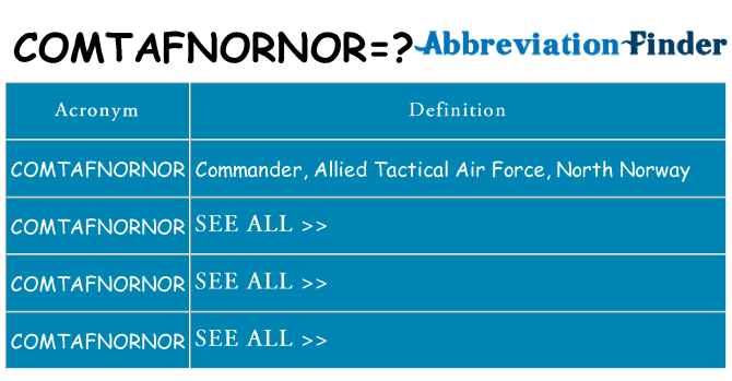 What does comtafnornor stand for