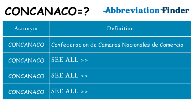 What does concanaco stand for