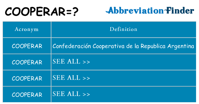 What does cooperar stand for