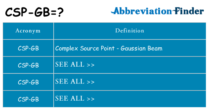 What does csp-gb stand for