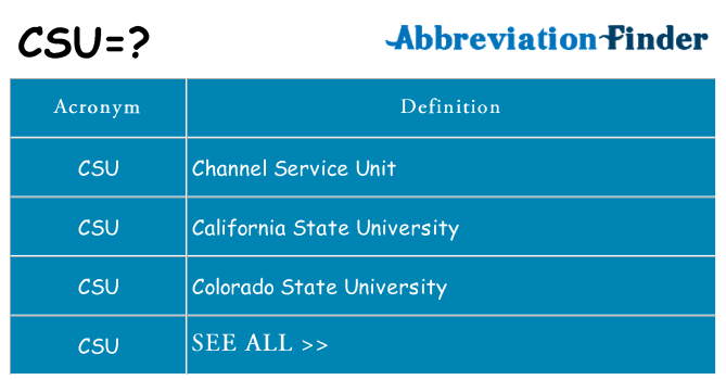 What does csu stand for
