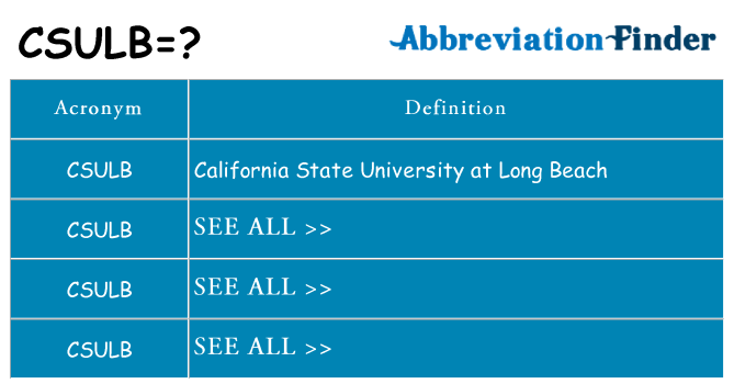What does csulb stand for