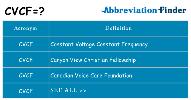 What does cvcf stand for