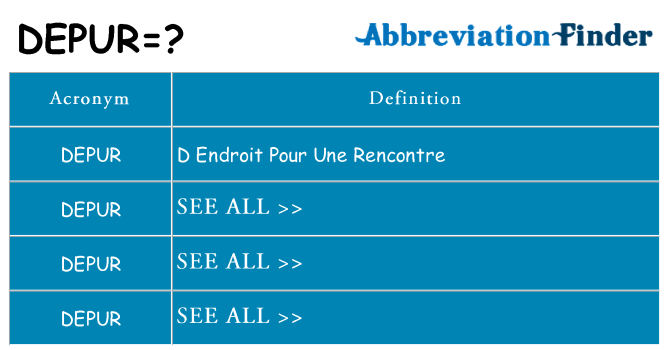 rencontres french meaning