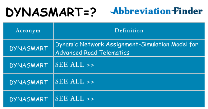 What does dynasmart stand for
