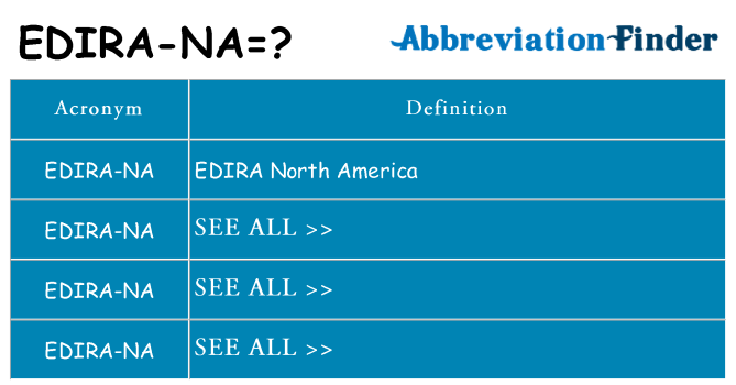 What does edira-na stand for