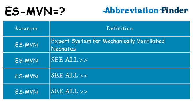 What does es-mvn stand for