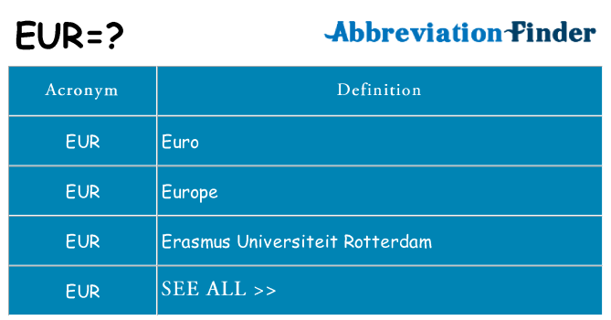 What Does Eur Mean Definitions Abbreviation Finder