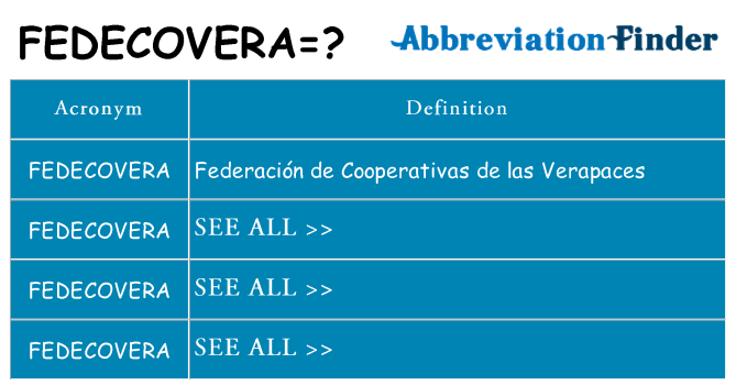 What does fedecovera stand for