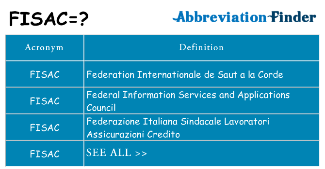 What does fisac stand for
