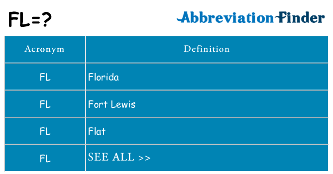 What does fl stand for