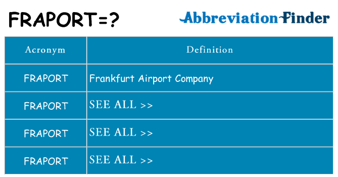 What does fraport stand for