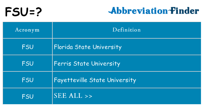 What does fsu stand for