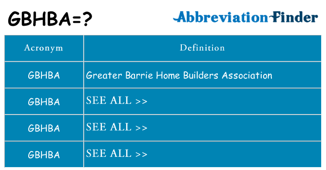What does gbhba stand for