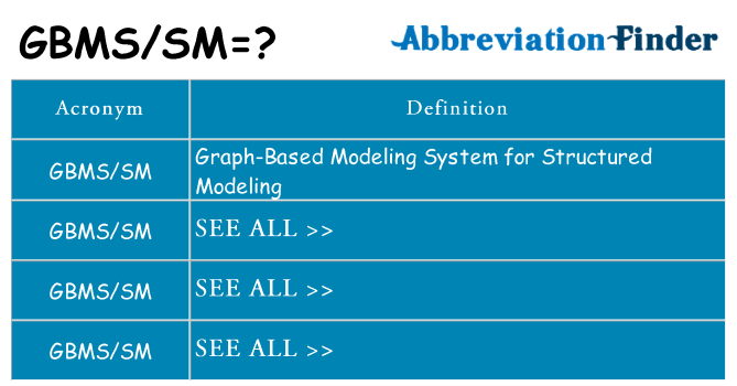 What does gbmssm stand for
