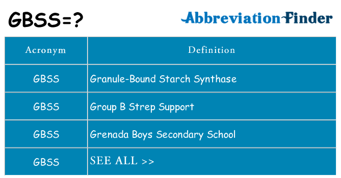 What does gbss stand for