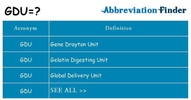 What does GDU mean? - GDU Definitions   Abbreviation Finder