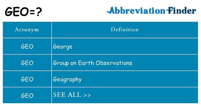 What does GEO mean? - GEO Definitions | Abbreviation Finder