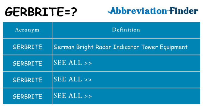 What does gerbrite stand for