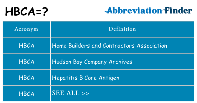 What does hbca stand for
