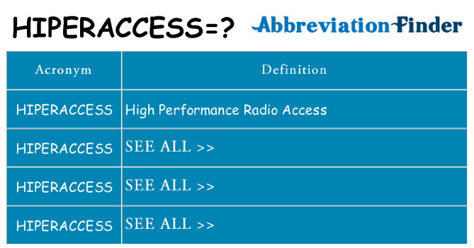 What does hiperaccess stand for