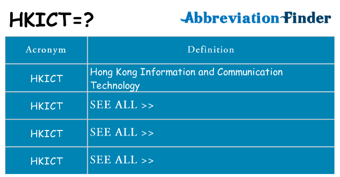 What does hkict stand for