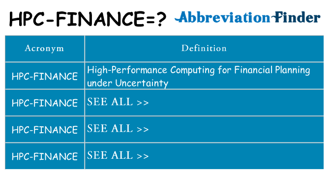 What does hpc-finance stand for