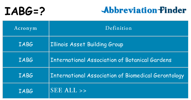 What does iabg stand for