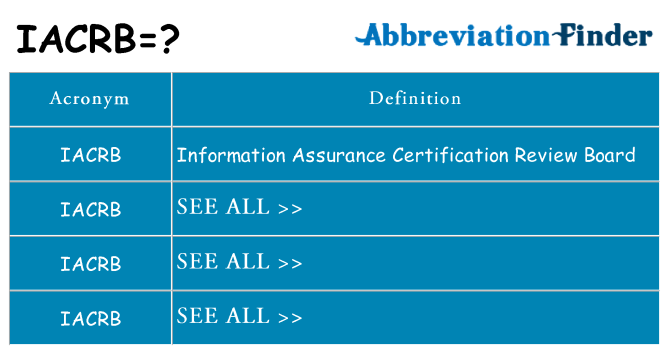 What does iacrb stand for