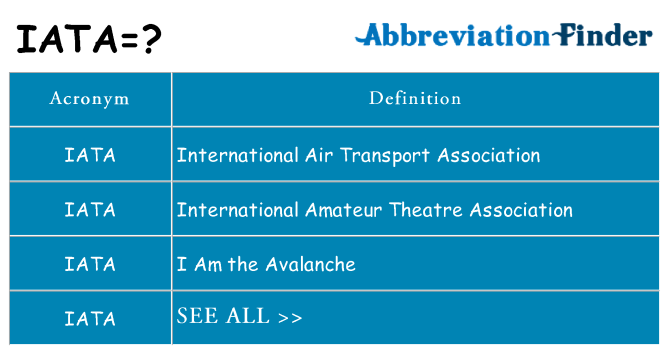 What does iata stand for