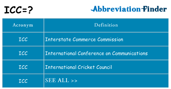 What does icc stand for