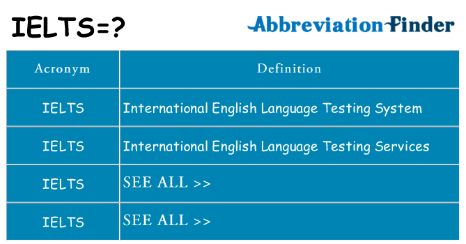 What does ielts stand for