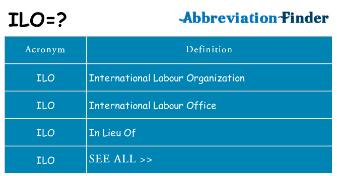 What does ilo stand for