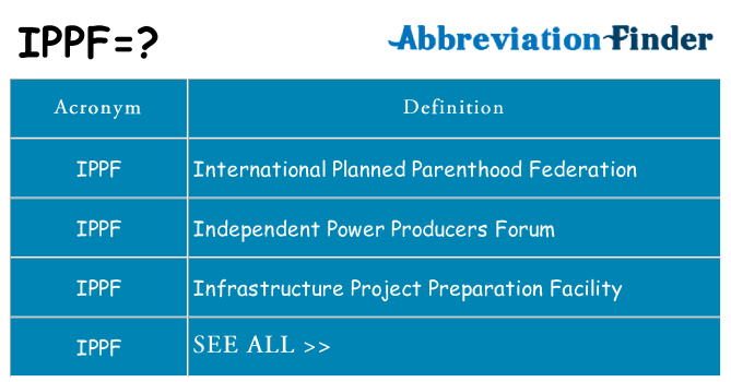 What does ippf stand for