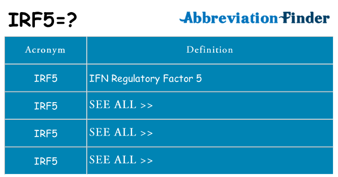What does irf5 stand for