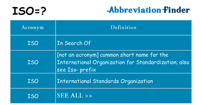 What does iso stand for