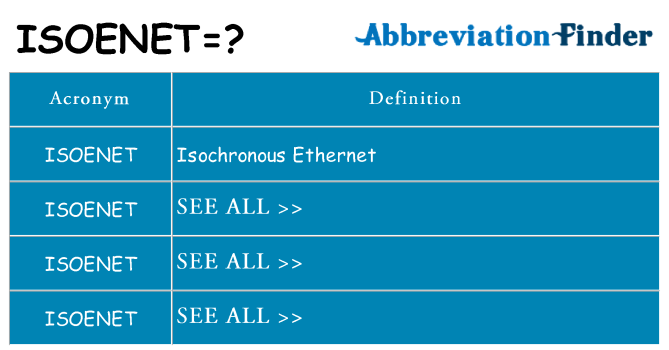 What does isoenet stand for