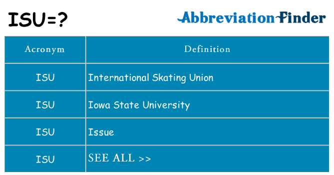 What does isu stand for