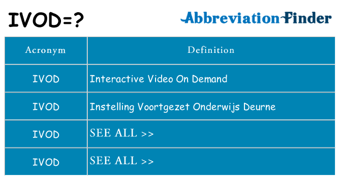 What does ivod stand for